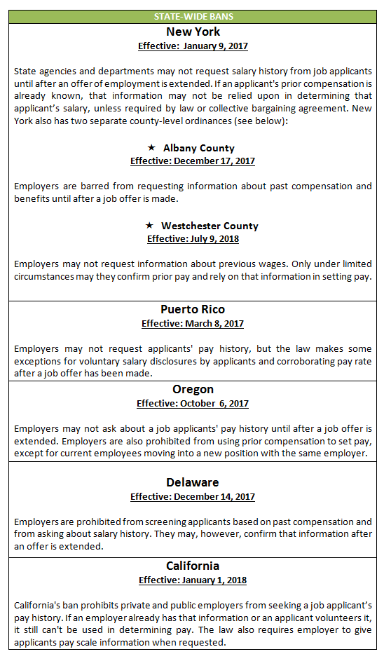 Salary History Ban Slowly Sweeps Nation, As Hawaii Joins the Fray